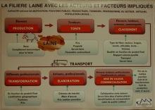 1-RENCONTRES LAINE (2)