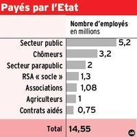 emploi-public_4533320