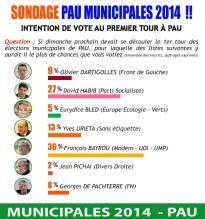 sondage pau jan 2014